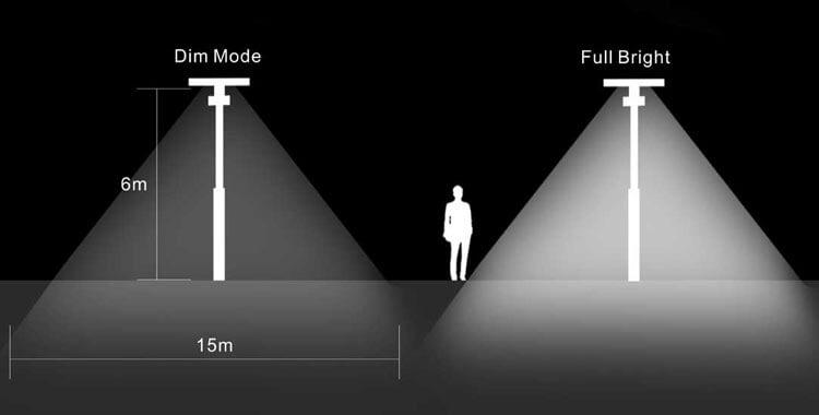 cảm biến chuyển động đèn năng lượng