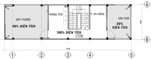 cách tính diện tích xây dựng và diện tích sàn
