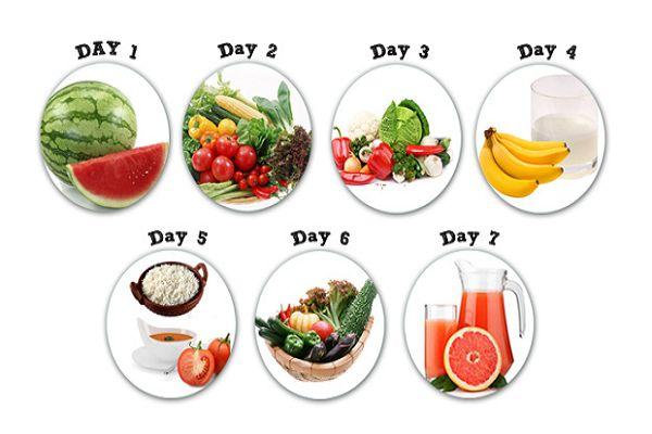 Thực đơn giảm cân với hàm lượng calo thấp và giảm tinh bột