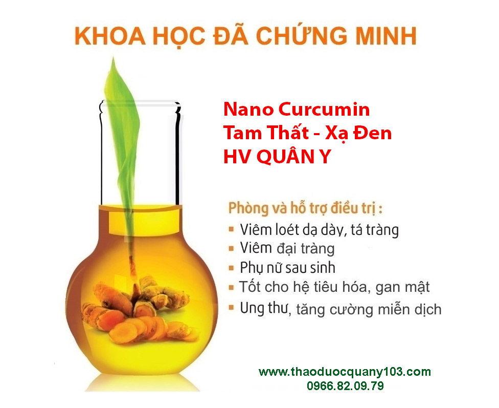 Nano Curcummin