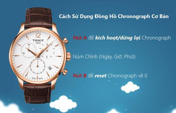 hướng dẫn chức năng bám giờ đồng hồ Chronograph