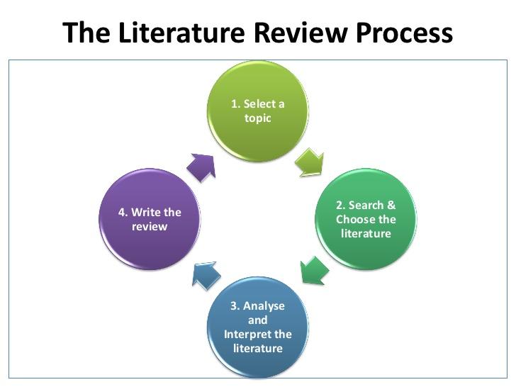 Các bước viết Literature review là gì
