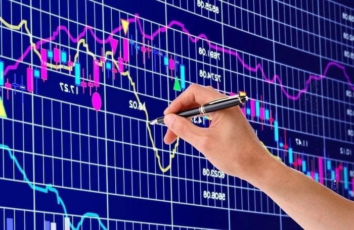 thị trường chứng khoán